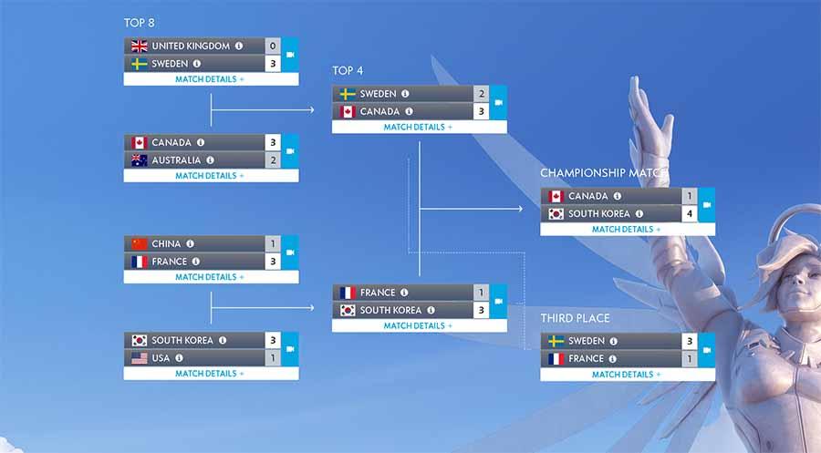 overwatch world cup Finals